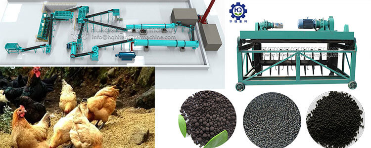 How much is the investment of small chicken manure organic fertilizer processing plant