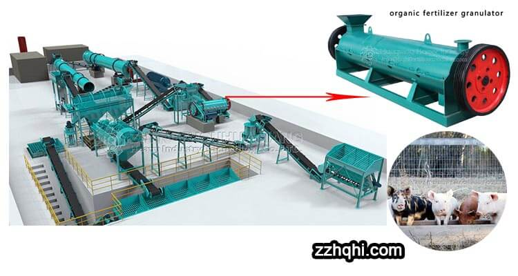 Price and function of 50000 ton organic fertilizer production line