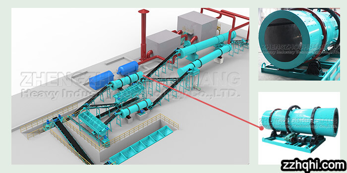 The equipment of the organic fertilizer production line needs daily maintenance