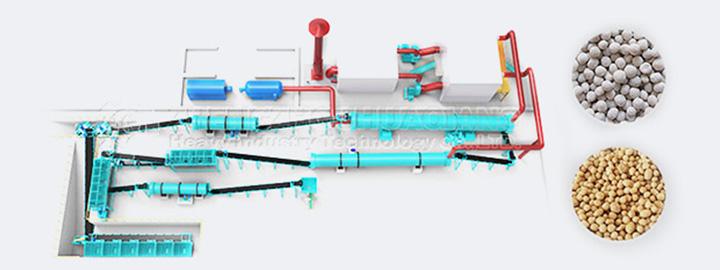 NPK,Compound Fertilizer Production Line