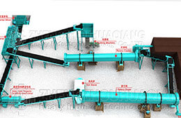 50,000 tons New type of organic fertilizer granulation production line